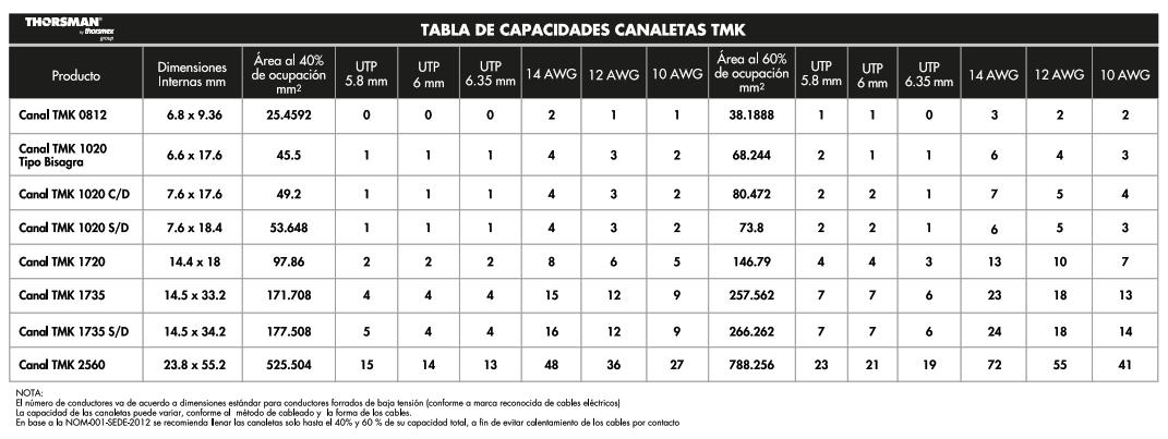 tabla 001