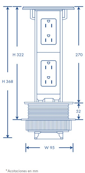 Thorreta de escritorio for Medidas de un escritorio