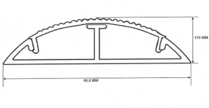 dimensiones canaleta de piso de aluminio thorsmex